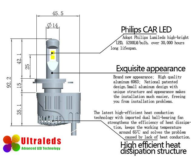 Zestaw Ksenon D2 D4 D2R D2S D2C - P6 - 2 x 55W 5200LM Philips LED